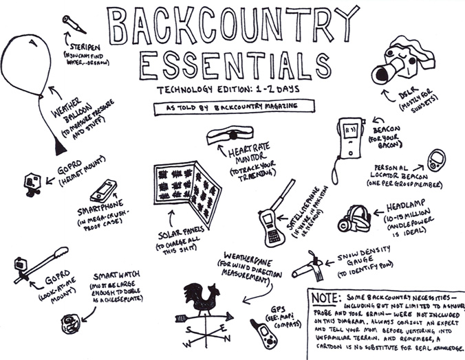 backcountryessentials_676