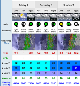 The snow report calls for a powder-filled weekend in Nevados de Chillan [Image] Courtesy Snowforcast.com