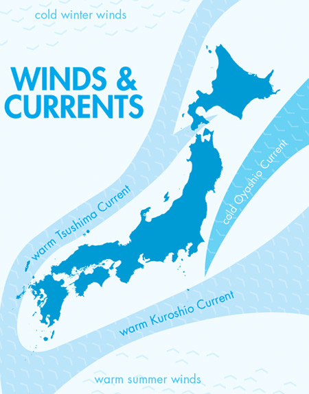 japan_currents