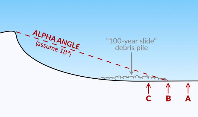 alpha-angle-embedded-1_676x400